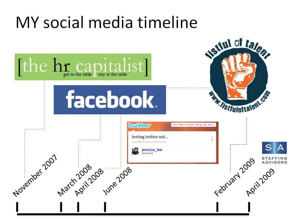 My social media timeline